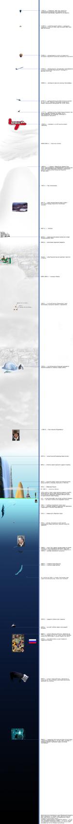 37600 м. — 2 февраля 1966 года стратостат, управляемый американским парашютистом Николасом Пиантанида, поднялся на эту высоту. 31300 м. — самый высокий прыжок с парашютом совершил 16 августа 1960 года полковник ВВС США Джо Киттингер. 21000 м. — рекорд высоты полета на аэростате установил индийски