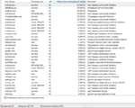 Имя образа Пользователь ЦП Память (частный рабочий набор) Описание svchost.exe система 00 91056 КБ Хост-процесс для служб Windows MsMpEng.exe система 00 75 404 КБ Antimalware Service Executable explorer.exe User 02 35 456 КБ Проводник svchost.exe NETWORK SER... 00 16 696 КБ Хост-процесс для слу