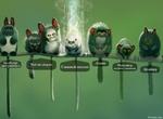 зверушки - javascript программист, web-developers, главный шаман, админ, менеджер по работе с клиентами, дизайнер