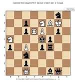 Шахматная задача №3. Белые ставят мат в 3 хода Увеличить 4 1АФ 1П&1 ар ♦ .1 1&1Е 4 1 А аЬсйеТ а вп1/2р1ЫВК1/2рРР1рШЗкр2.'р1Р1рр2/2п5/2р&'202оя1 лг--0 1