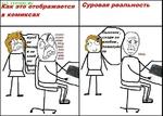 С&) FFFUUU.RU _ Как это отображается в комиксах Суровая реальность ОКау