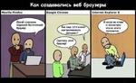 Как создавались веб-браузеры