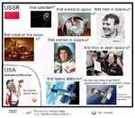 Что сделала Россия и США в космосе первыми