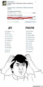 Как сделать в контакте меньше шрифт