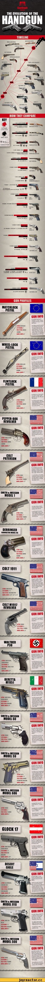 """^4'*» & FEED SYSTEM il iN !S '21 !3k !Sf 'r* Li GUN INFO I; il® GUN INFO MÜP^   îsaSS"""" GUN INFO i I S« *1 Ïl3L GL0CK17"""