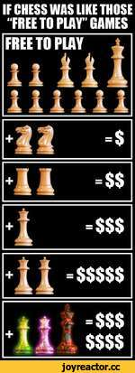 """IF CHESS WAS LIKE THOSE """"FREE TO PLAY"""" GAMES"""