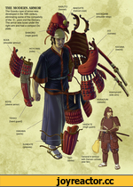 HITATARE (robe) \ WAKISASHI (side arm) THE MODERN ARMOR The Gusoku type of armor was developed in the 16th century, eliminating some of the compelxity of the O - yoroi and the Domaru. The armor was laced under the right arm and had a compact Do plate. SODE (shoulder armour) KABUTO (helmet)