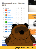Медальный зачет. Лондон 2012 №Страна 1Щ Китай 2Щ США 3|| Италия 4Кзззхстзн 5>: Корея в[§з Бразилия 3БСI е129 2327 2226 2002 1124 113