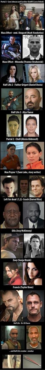 Portal 2 - Cave Johnson and Caroline-GladOS (Laura Dubuk) Mass Effect - cmd. Shepard (Mark Vanderloo) Mass Effect - Miranda (Yvonne Strahovski) Half Life 2 - Father Grigori (Daniel Dociu) Half Life 2 Left for dead (1,2)- Coach (Darnel Rice)