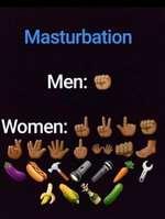 Masturbation Men: <2> Women: et av*/