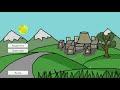 Joyreactor The Game,People & Blogs,,Ссылка на игру https://simmer.io/@hefeal/joyreactorgame