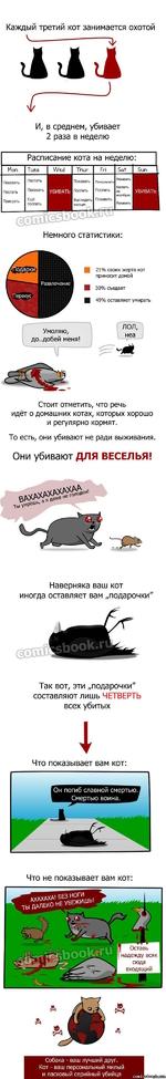 Каждый третий кот занимается охотой И, в среднем, убивает 2 раза в неделю Расписание кота на неделю: Моп Tues \ZVed Thur Fri Ба! Бип 1 Похавать Поспать Поиграть Поспать Похавать Ещё поспать УБИВАТЬ Похавать Поспать Выглядеть милым _ _ Помурлыкать Поспать Похавать Похавать Поспать на ноутбуке По