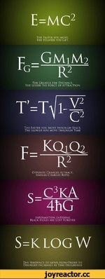 E=MC2 The Faster you move. The heavier you Get. t _GMlM2 - R- the Greater the Distance. The lesser the force of attraction t= the Faster you move through space. The slower you move through Time c KQ1.Q2. r- R2 opposite Charges attract. Similar Charges Repel c_c3ka 4hG INFORMATION EN