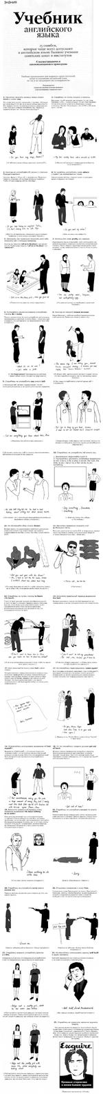 знания Учебник английского языка 25 ошибок, которые чаще всего допускают в английском языке бывшие ученики советских школ и институтов С иллюстрациями и запоминающимися примерами Учебник предназначен для широкого круга читслсй. Kol да 'io изучавших английский ялык. но так и не оялаленших мы н